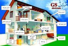 تصویر از مقاله خانه های هوشمند و سیستم مدیریت هوشمند ساختمان