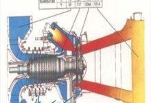 جزوه تولید و نیروگاه کنترل نیروگاه