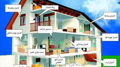 تصویر از کتابسیستم مدیریت هوشمند ساختمان (BMS)