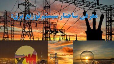 تصویر از پاورپوینت معرفی ساختار سیستم توزیع برق