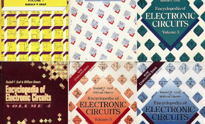 تصویر از مجموعه کتب دایره المعارف الکترونیک در ۶ جلد