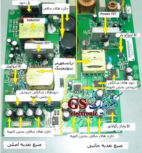 کتاب آموزش تعمیر بردهای الکترونیک و عیب یابی قطعات الکترونیکی