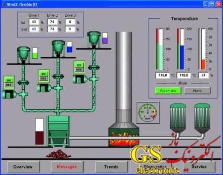 تصویر از آموزش نرم افزار wincc – مانیتورینگ صنعتی