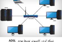 تصویر از آموزش شبکه کردن کامپیوتر توسط مودم