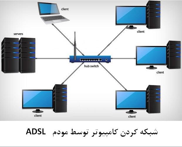 آموزش شبکه کردن کامپیوتر توسط مودم