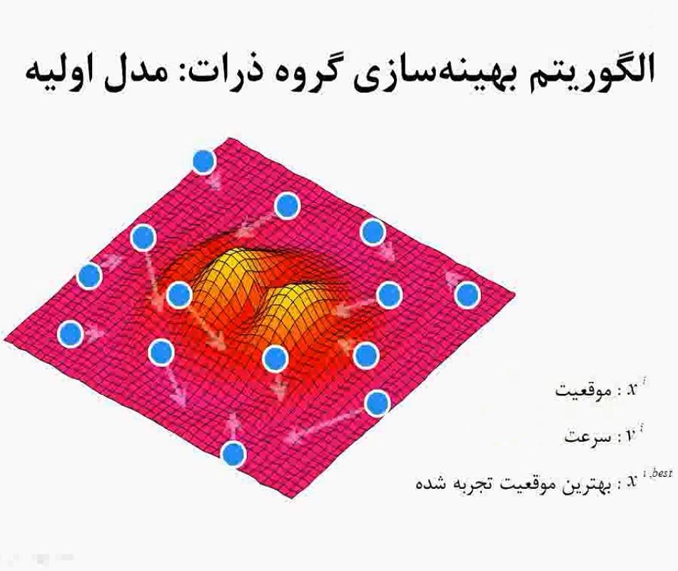 فیلم آموزشی بهینه سازی ازدحام ذرات PSO