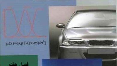 حل تمرین های فصل هفتم کتاب سیستم های فازی و کنترل فازی